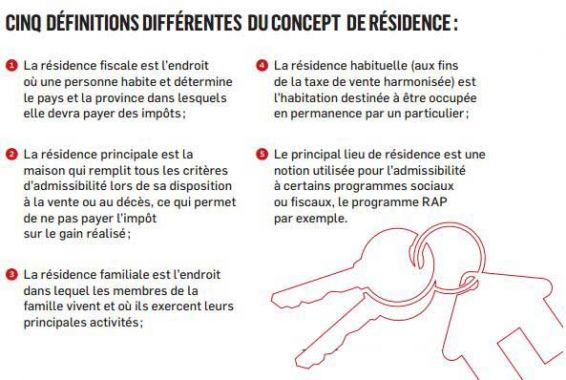 Residence Familiale Et Residence Principale Quelles Differences