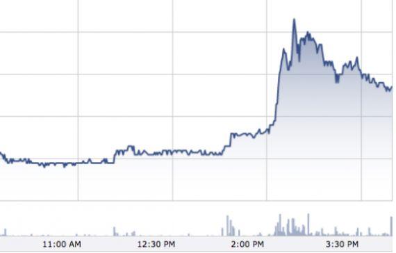 Bombardier s'envole en Bourse: quelqu'un sait quelque chose...